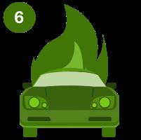Bilforsikringen bliver væsentligt dyrere hvis du har en stor skadeshistorik